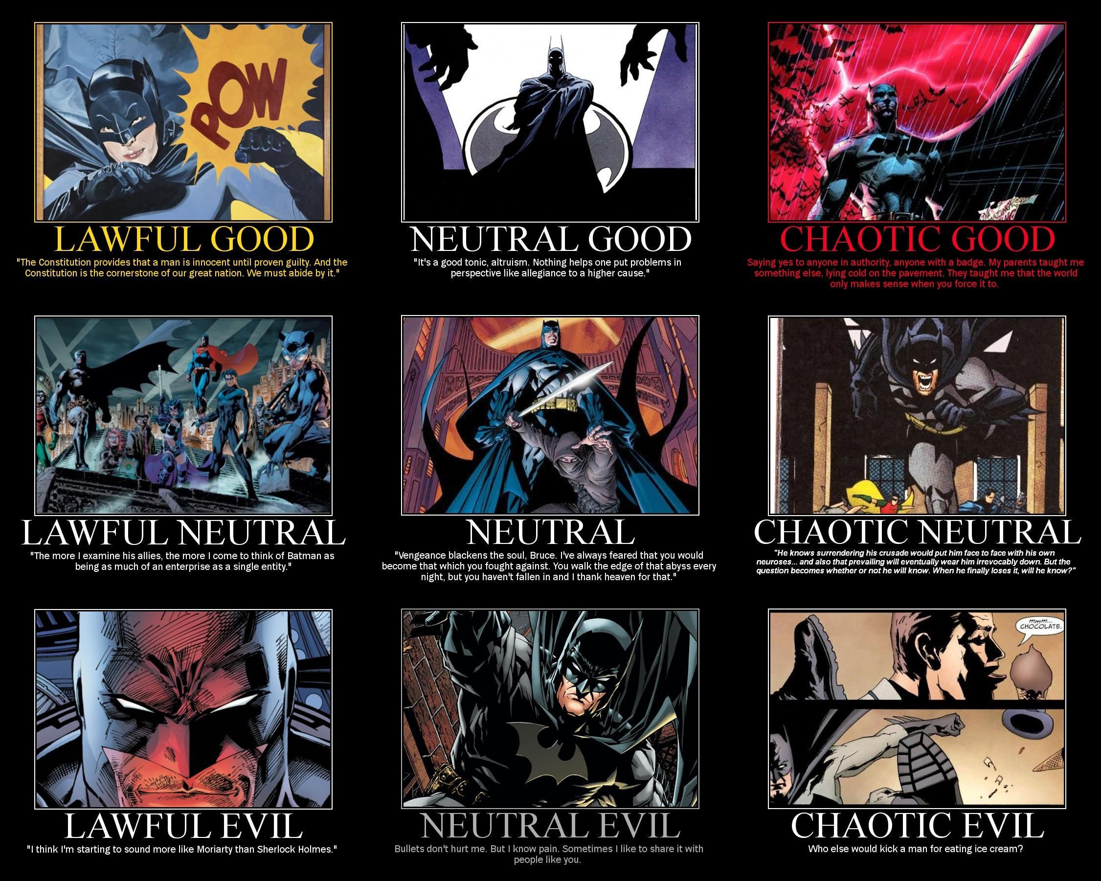 Marvel Alignment Chart