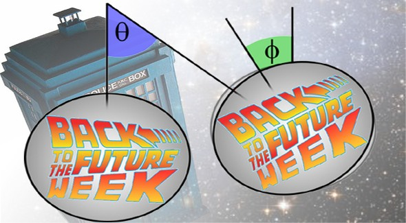 The Science of Back To The Future [BTTF Week]