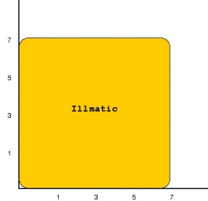 Fig 1: The absolute worth of Illmatic