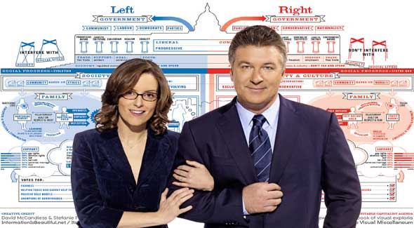30 Rock: The Most Liberal Show on TV?