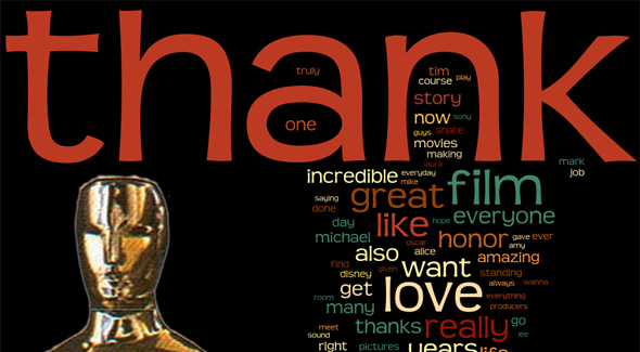 Analyzing the 2011 Oscar Acceptance Speeches