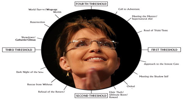 Sarah Palin: A Hero's Journey