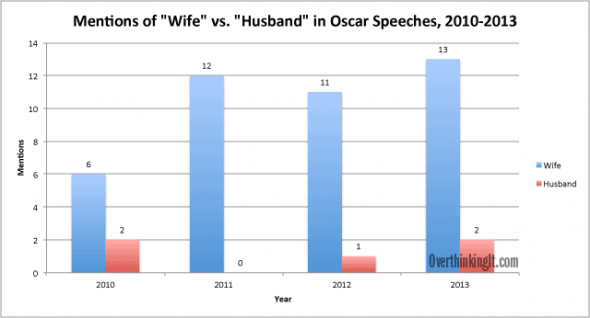 wife-vs-husband