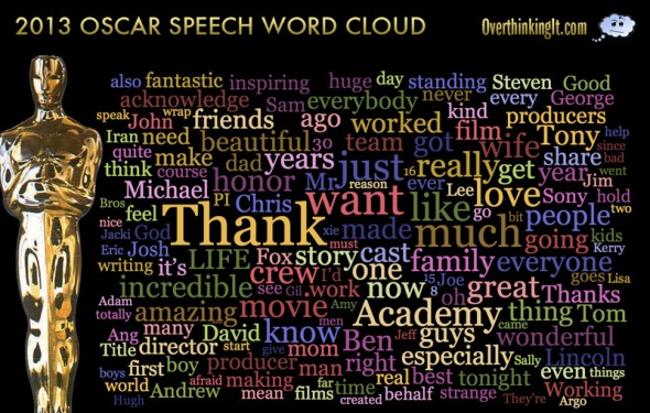 word-cloud-2013