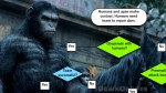 "The Game Theory of ""Dawn of the Planet of the Apes"""